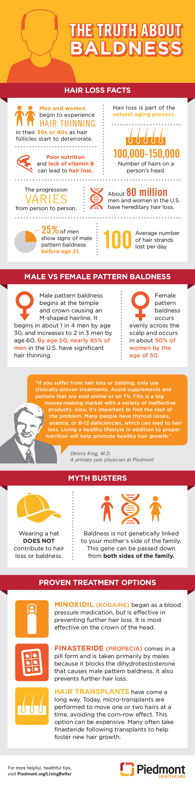 The truth about baldness graphic