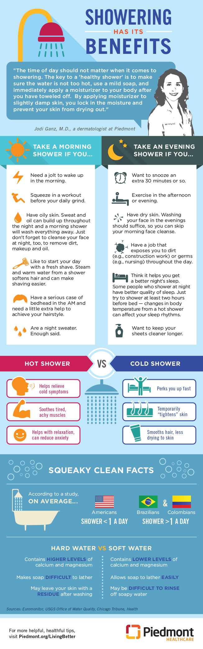 Showering has its health benefits graphic.