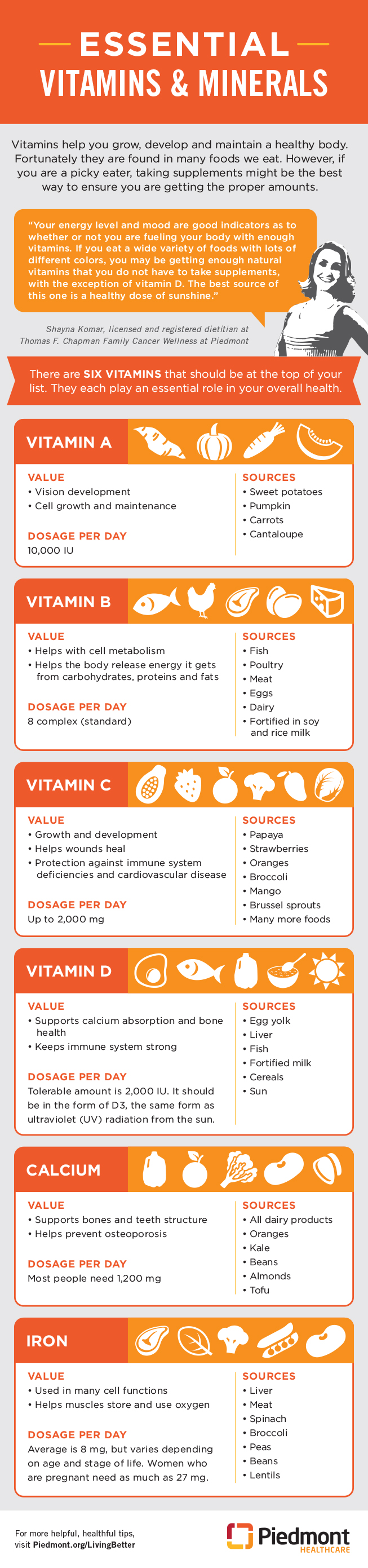 Essential vitamins and minerals graphic.