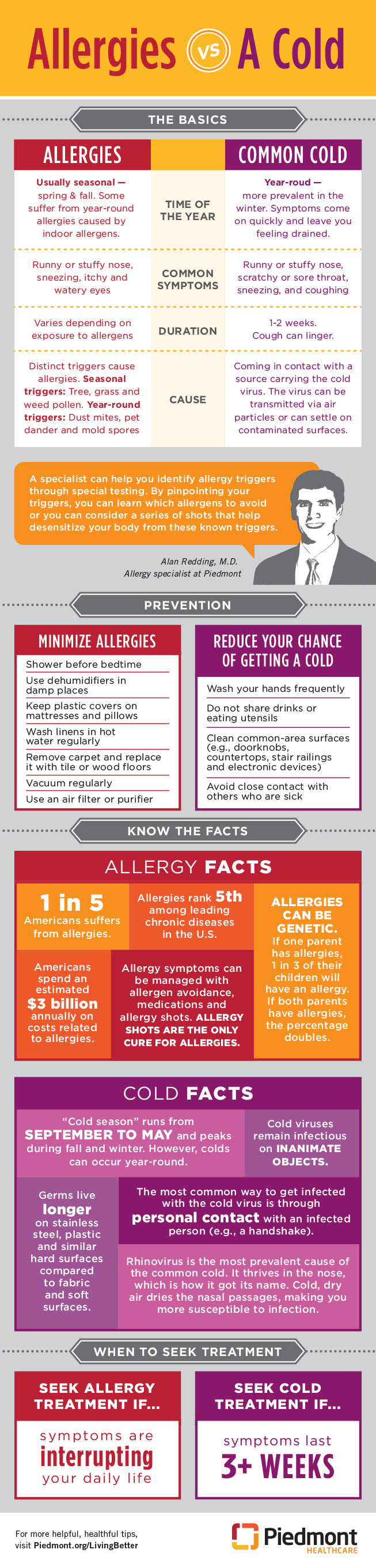 Allergies vs. a cold