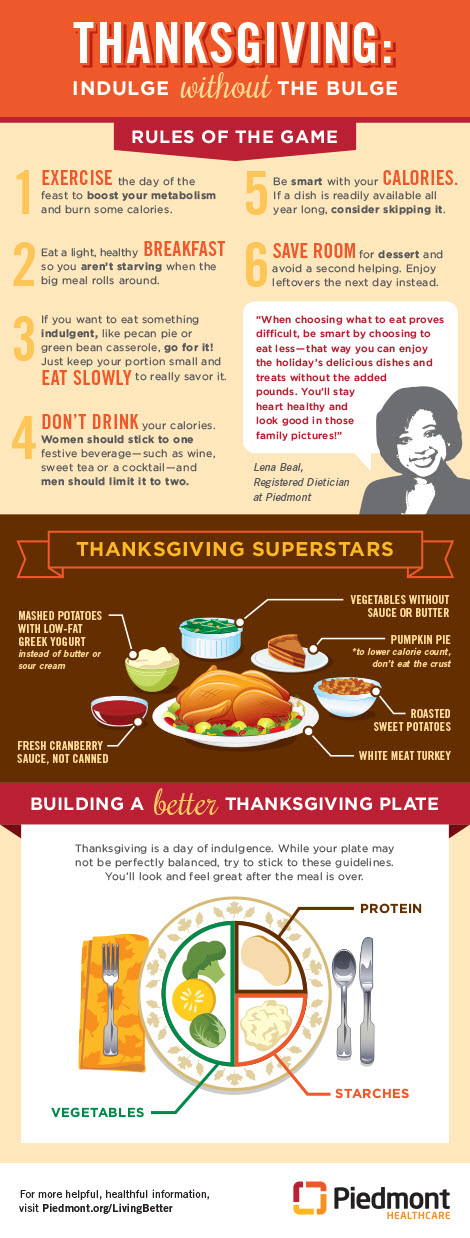 Have a healthier Thanksgiving graphic