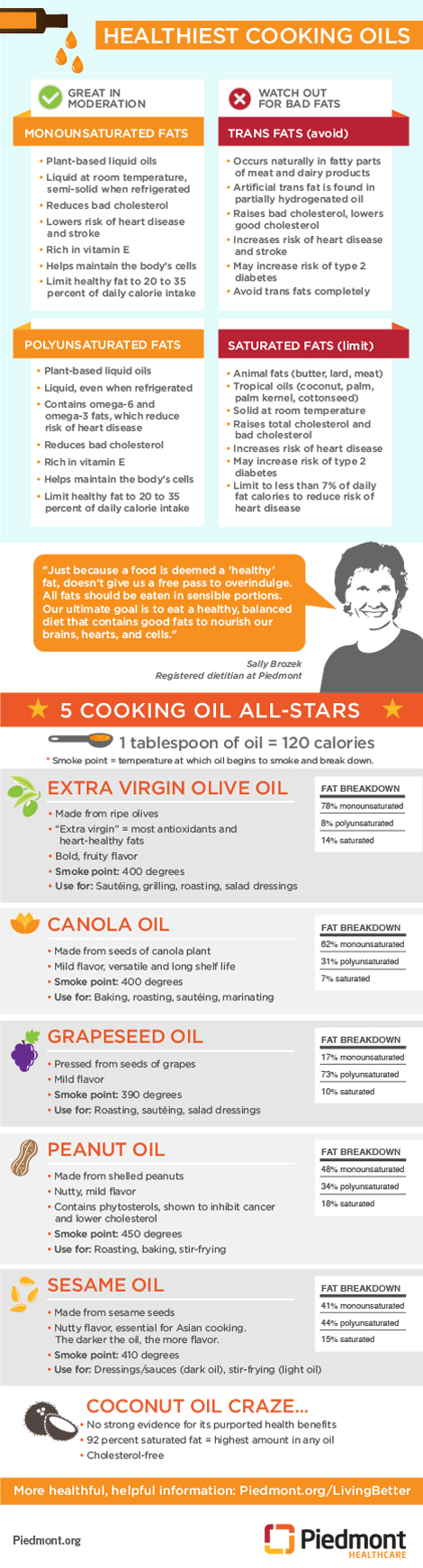 Healthiest cooking oils graphic