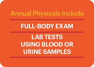 Full body exam, lab tests, using blood or urine samples