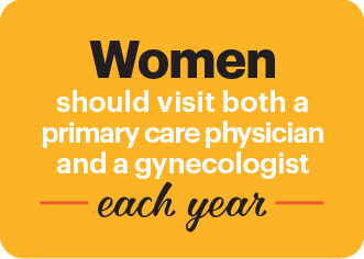 Women should visit both a primary care physician and a gynecologist each year